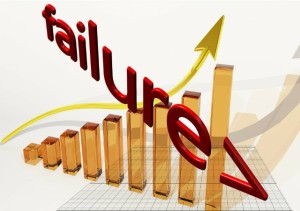 """Balkengrafik mit Trendlinie und """"Failure"""" in entgegengesetzter Richtung"""